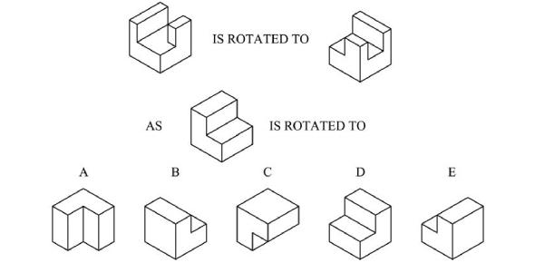 Spatial Visualization Quiz