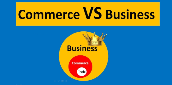 Ancient Greece By Don Nardo: Business And Commerce Quiz