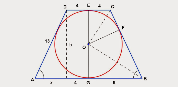 Area And Perimeter Of Trapezoids And Circles