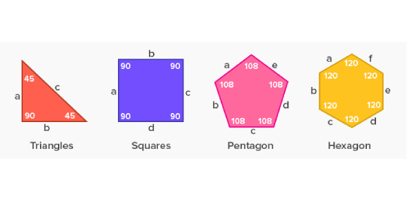 Take This Important Geometry Trivia Test!