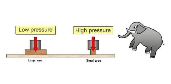 Pressure Quiz: Ultimate Questions!