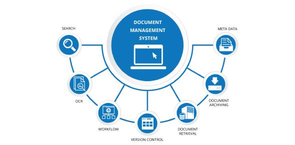Document Management System Quiz! Trivia
