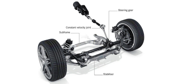 Servicing The Steering System Quiz: Trivia