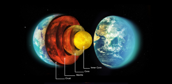 Interesting Quiz On Earth Science! Trivia Quiz