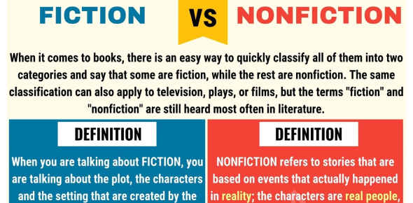 Fiction And Nonfiction Reading Test
