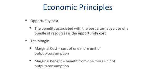 Principles Of Economics Pretest