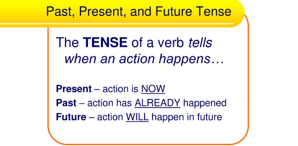 Past, Present And Future Tense Quiz! Test