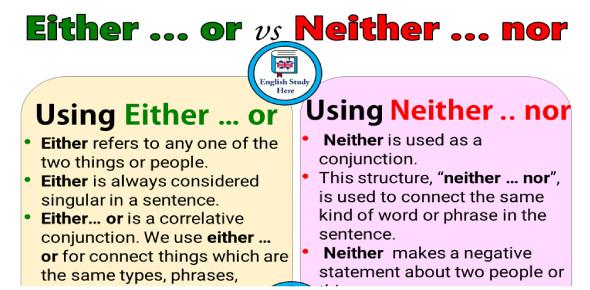 Neither, Nor, Either, Or: Grammar Quiz!