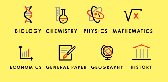 Biology, Chemistry, Physics Or Math: What Subject Is Just For You?