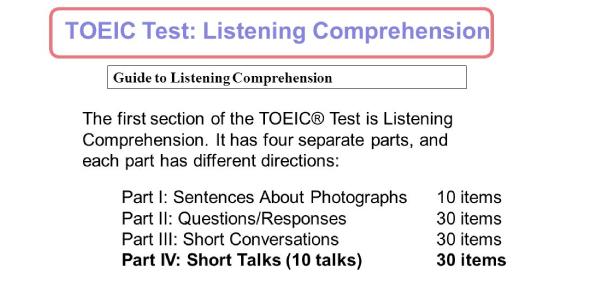 TOEIC - Listening Comprehension - Short Talks