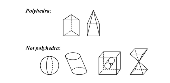 Grade 7 Geometry Quiz