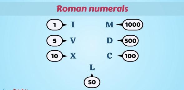 Math Test On Roman Numerals