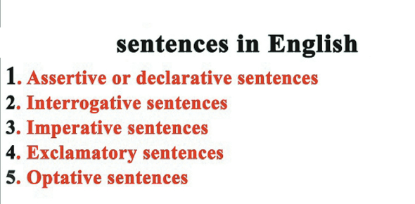 Types Of Sentences MCQ With Answers