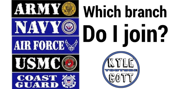 Military Quiz: Which Branch Should I Join?