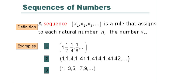 Maths Quiz- Unit 2. Sequences And Series Of Real Numbers