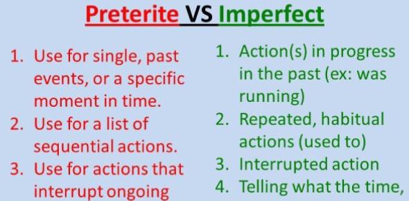 English Grammar Quiz: Preterite Vs Imperfect Part I - ProProfs Quiz