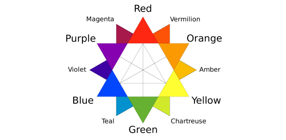 """What Color Am I? """"Personality Quiz"""""""