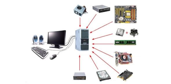 Computer Hardware Quiz MCQ Exam!