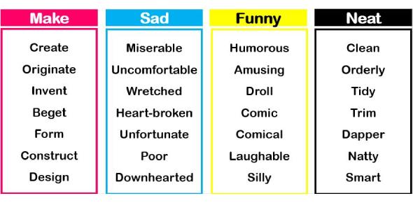 Ultimate Quiz On Descriptive Adjectives
