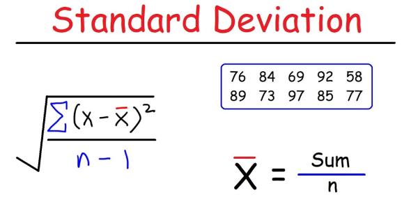 Standard Deviation Quiz! Trivia Test