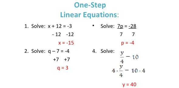 One Step Linear Equations Quiz! Math Test