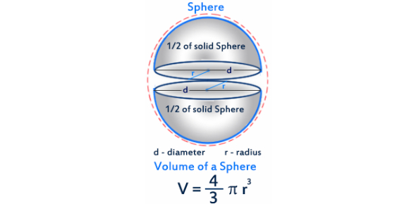 Shapes: Can You Identify The Sphere? Quiz