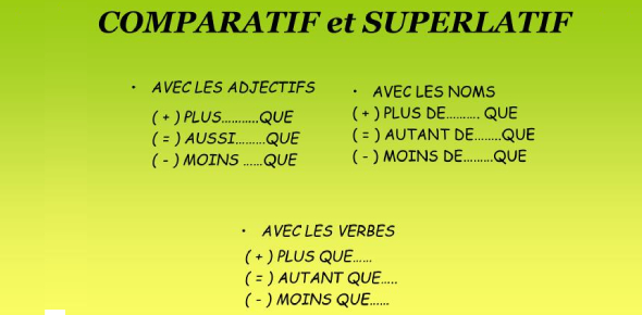 Comparatif/Superlatif