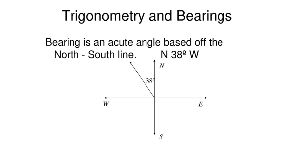 Bearings In Trigonometry! Trivia Quiz