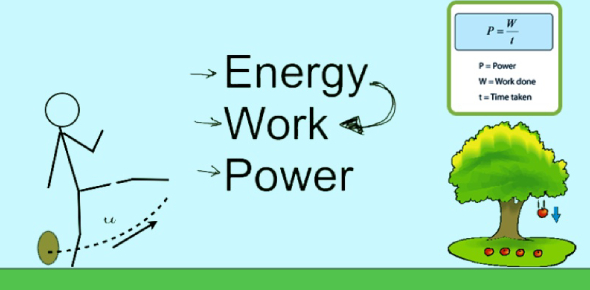 Work And Energy Questions! Science Trivia Quiz