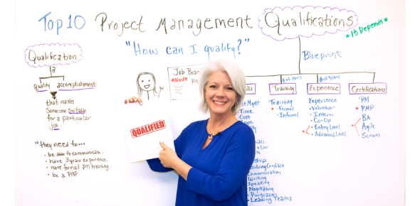 Project Management Executive Exam