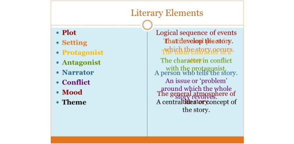 Short Story Literary Elements Trivia: Quiz