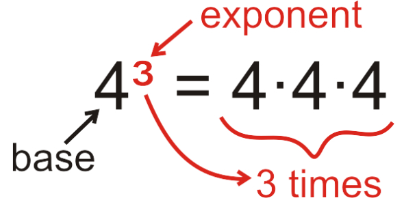 A Math Test On Exponents! Trivia Quiz