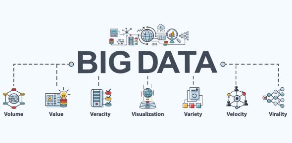 Big Data Quiz For Students!