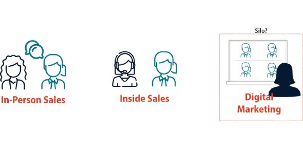 Sales Roles Quiz: Trivia Questions!