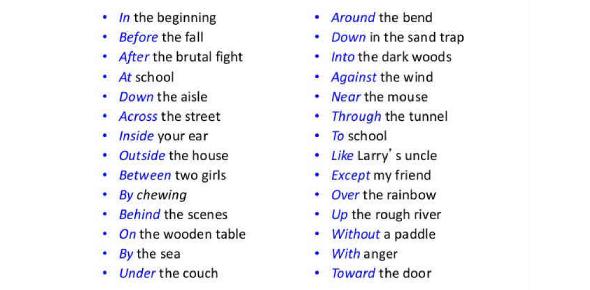 MCQ Quiz: Prepositional Phrases!