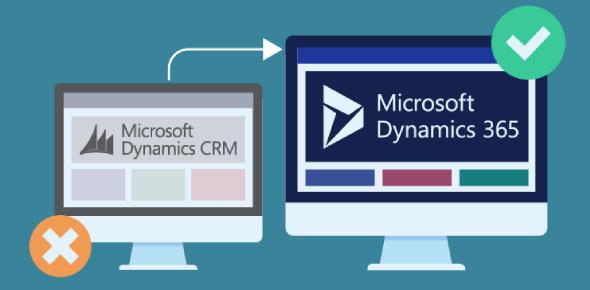 Microsoft Dynamics CRM Quiz Questions: Test!