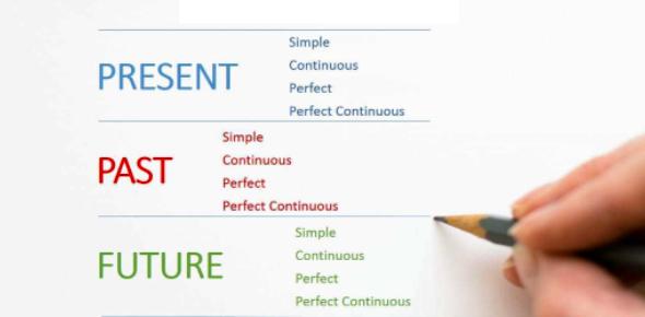 Basic Quiz On Tenses And Sentences: Exam