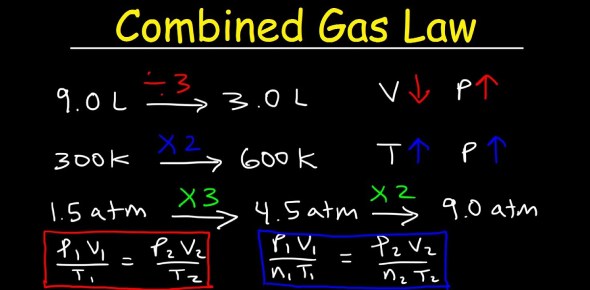 Combined Gas Law Online Quiz
