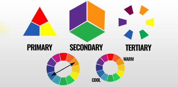 Hair Color Theory Test! Trivia Questions Quiz