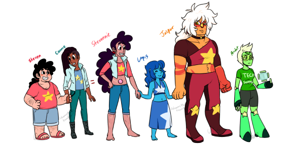 Which Steven Universe Character Are You?