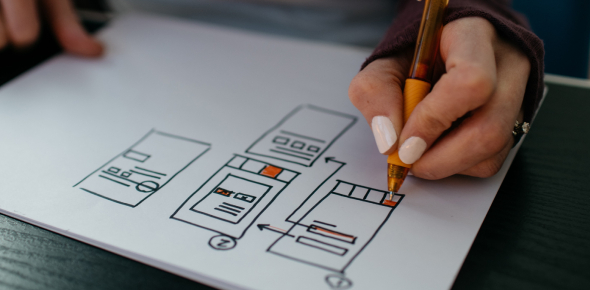 A Product Design And Development Quiz.