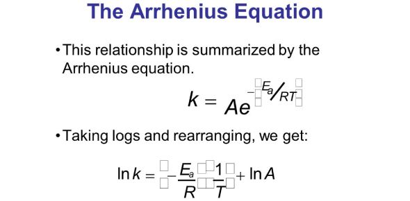What Do You Know About Arrhenius Equation?