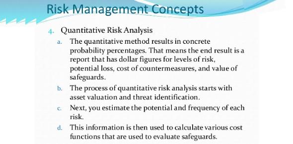 Information Security Risk Management Concepts
