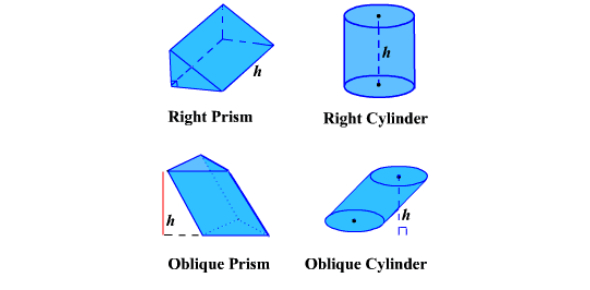 Surface Area & Volume Of Prisms & Cylinders