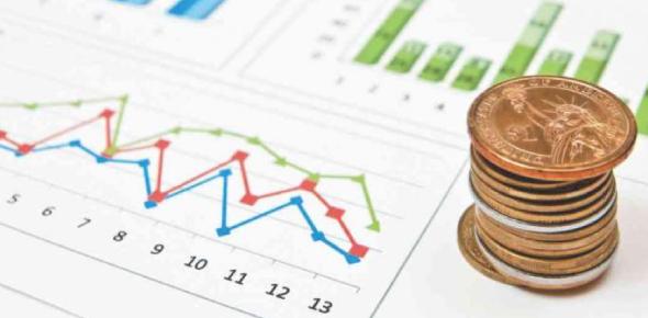Investment Scenario Trivia Quiz!