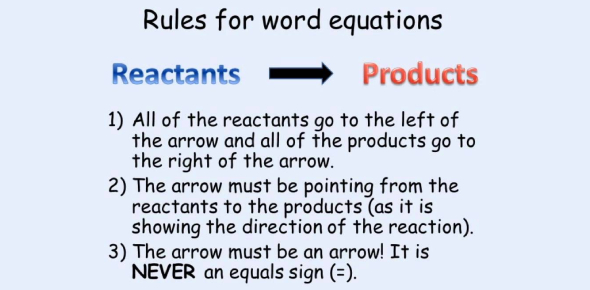 Simple Word Equations Quiz
