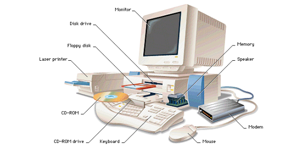Hardware Identification Quiz