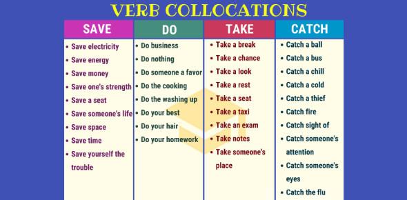 English Collocations Test! Grammar Trivia Quiz