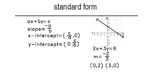Standard Form Math Trivia Quiz