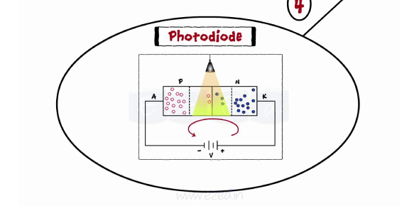 Photodiode Quiz: How Much You Know?